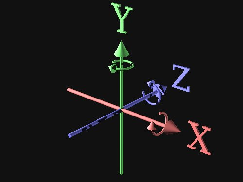 Pov-Ray orientation Image